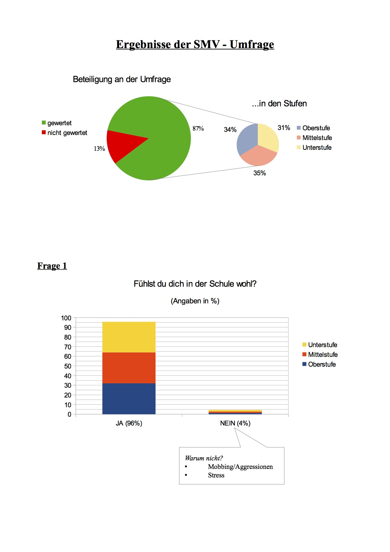 ergebnisse_umfrage-2
